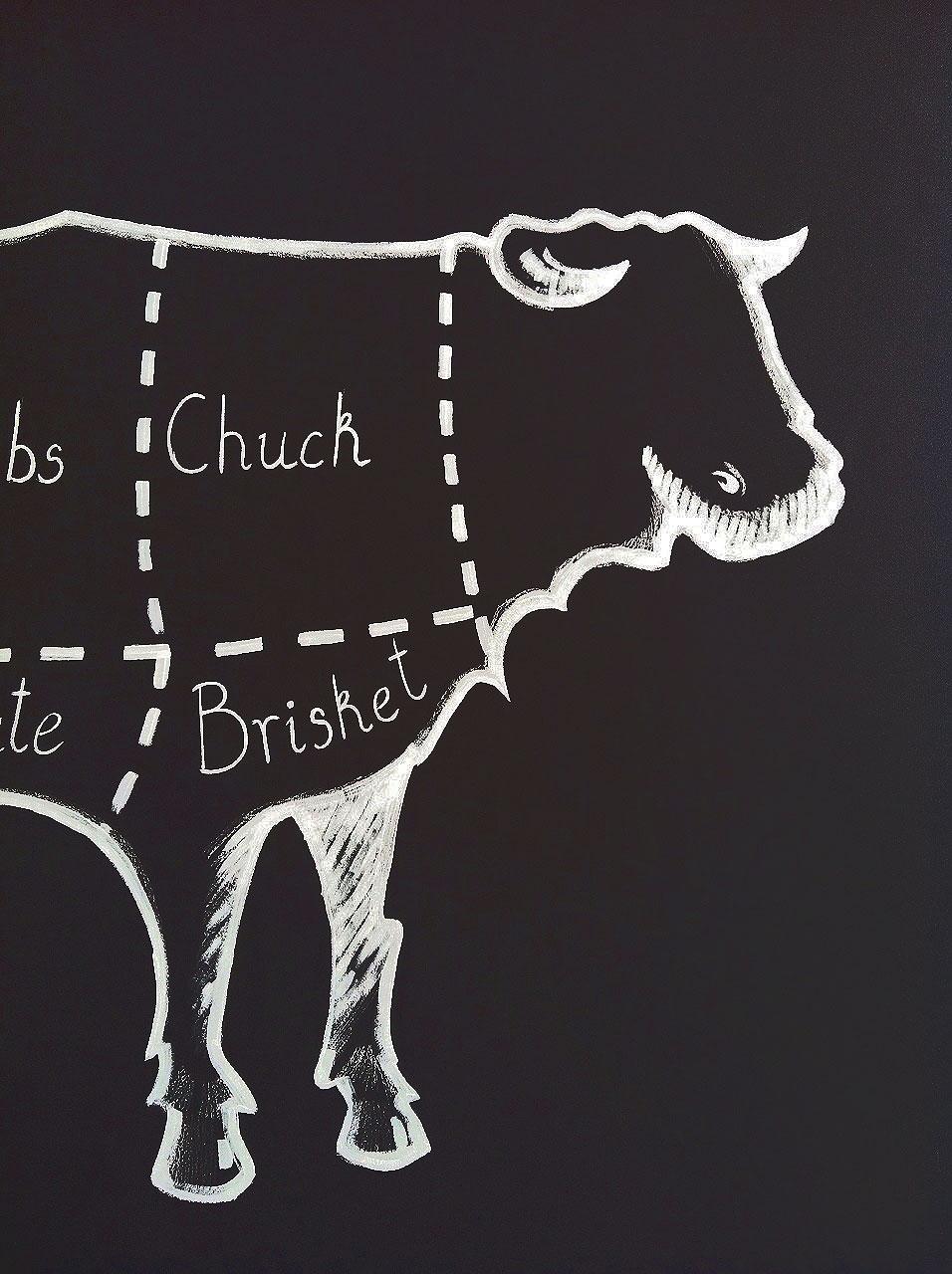 Beef-cuts-3