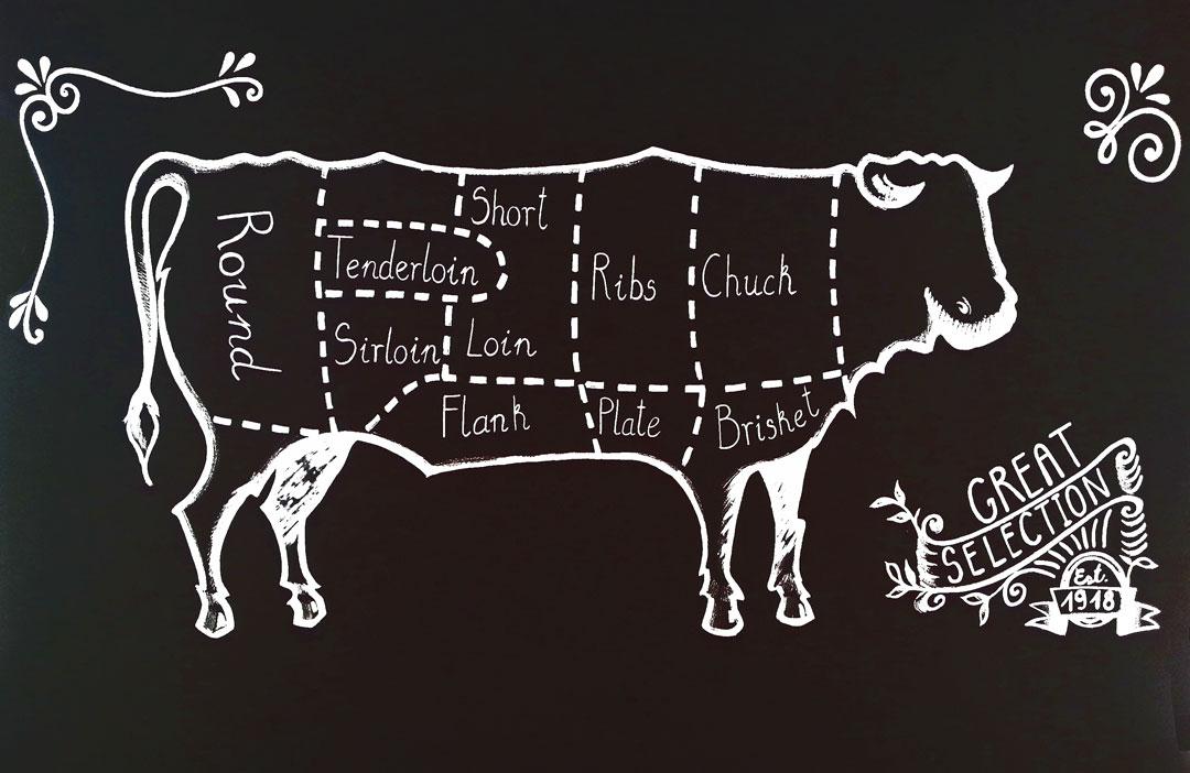 Beef-cuts-5